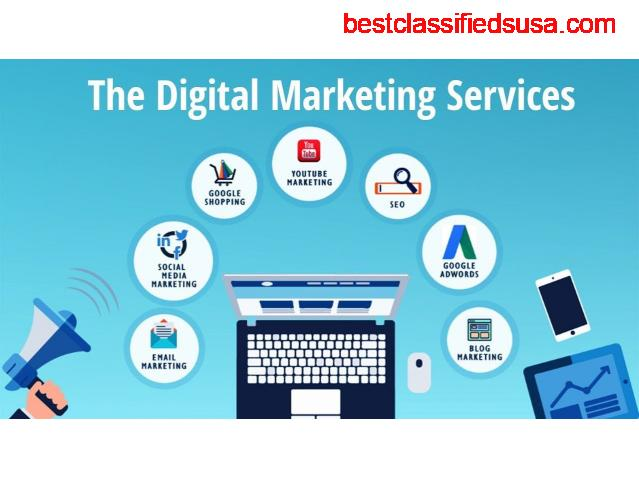 Targeted Your Audience with Our Digital Marketing Services